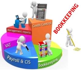 https://1.bp.blogspot.com/-ry5ZOGgJFas/WLmEJA_9o_I/AAAAAAAAEcE/tZJzqJuVR4cZjXQiA1ZZNUpVZ5FUaAG-QCLcB/s1600/Bookkeeping.jpg